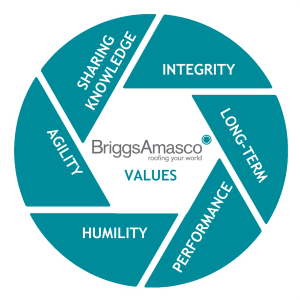 Core Values Update
